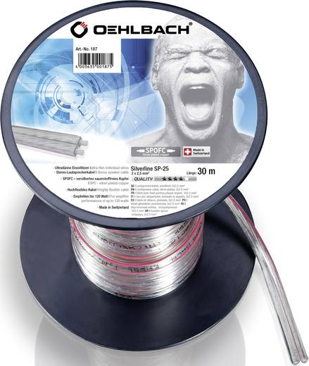 Oehlbach 187 Lautsprecherkabel 2 x 2.50 mm² Transparent 30 m