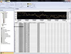 Profesionální měřicí software testo Comsoft 4 Professional