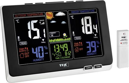 Funk-Wetterstation TFA Spring 35.1129.01 Vorhersage für 12 bis 24 Stunden