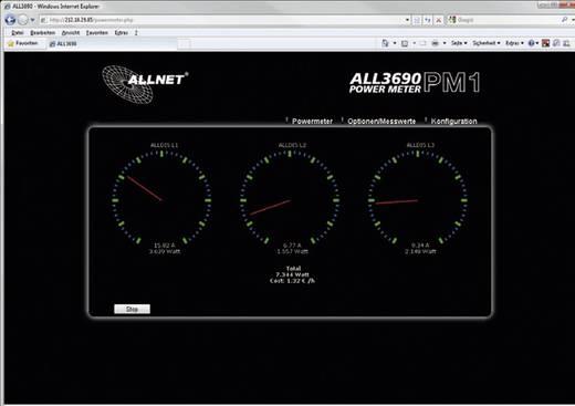 Energiekosten-Messgerät Allnet ALL3690