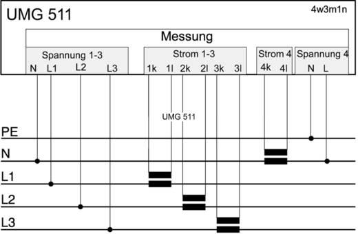 Netz-Analysegerät 3phasig, 1phasig mit Loggerfunktion Janitza UMG 511