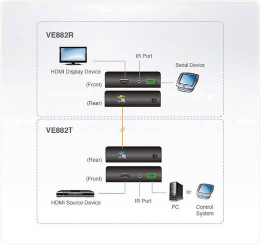 HDMI™ Extender (Verlängerung) über Glasfaserkabel 600 m ATEN VE882-AT-G