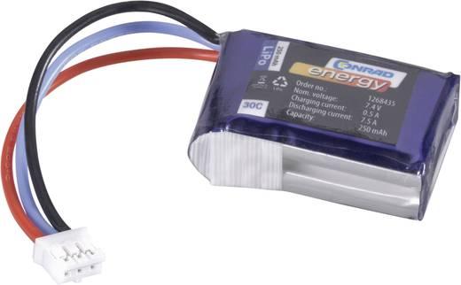 Conrad energy Modellbau-Akkupack (LiPo) 7.4 V 250 mAh Zellen-Zahl: 2 30 C Stick Flachstecker