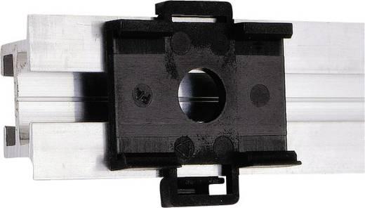 MBS CTB 31.35 / 41.35 Stromwandler