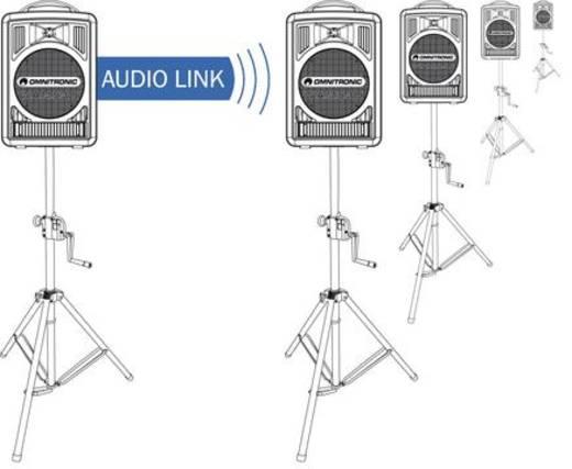 Empfangsmodul Omnitronic ALT-105 Audio Link