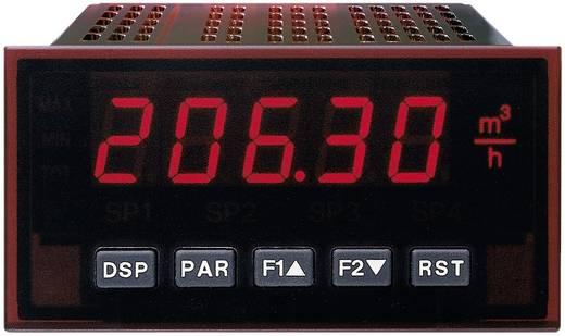 Wachendorff PAXD DC Einbaumessgerät PAXD DC ±300 V/DC / ±2 A / 0 - 10 kΩ Einbaumaße DIN 92 mm x 45 mm