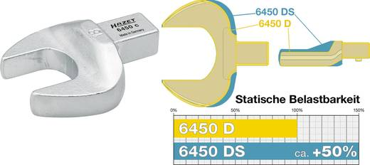 Einsteck-Maulschlüssel Hazet 6450C-12