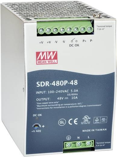Hutschienen-Netzteil (DIN-Rail) Mean Well SDR-480P-24 24 V/DC 20 A 480 W 1 x