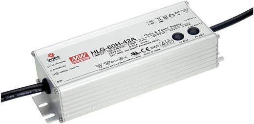 LED-Treiber Konstantstrom Mean Well HLG-60H-42A 60 W (max) 1.45 A 25.2 - 42 V/DC PFC-Schaltkreis, Überlastschutz, dimmba