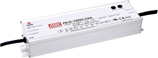 LED-Treiber Konstantstrom Mean Well HLG-185H-42A 184 W (max) 4.4 A 21 - 42 V/DC dimmbar