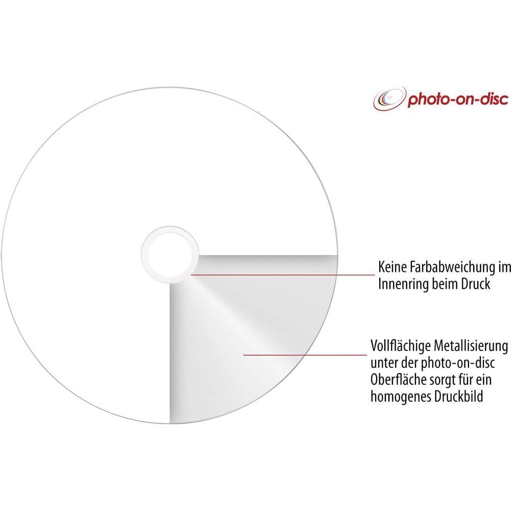 Blank CD-R 80 700 MB Primeon 2761106 100 pc(s) from Conrad.com