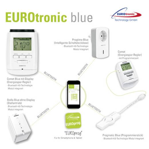 funk heizk rperthermostat elektronisch eurotronic comet blue kaufen. Black Bedroom Furniture Sets. Home Design Ideas