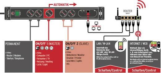 Brennenstuhl 1156057994 Steckdosenleiste 19 Zoll 4fach Schwarz Schutzkontakt