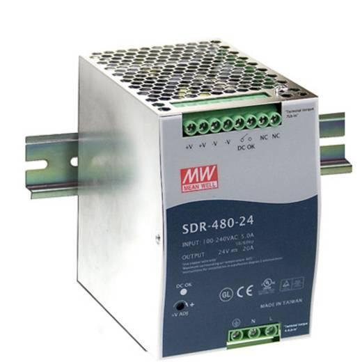 Hutschienen-Netzteil (DIN-Rail) Mean Well SDR-480-24 24 V/DC 20 A 480 W 1 x