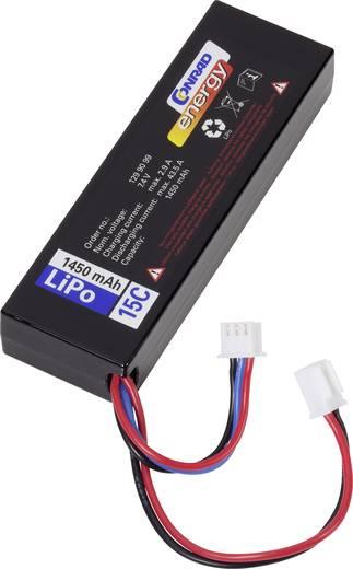 Modellbau-Akkupack (LiPo) 7.4 V 1450 mAh Zellen-Zahl: 2 15 C Conrad energy Hardcase Micro-Car-Stecker