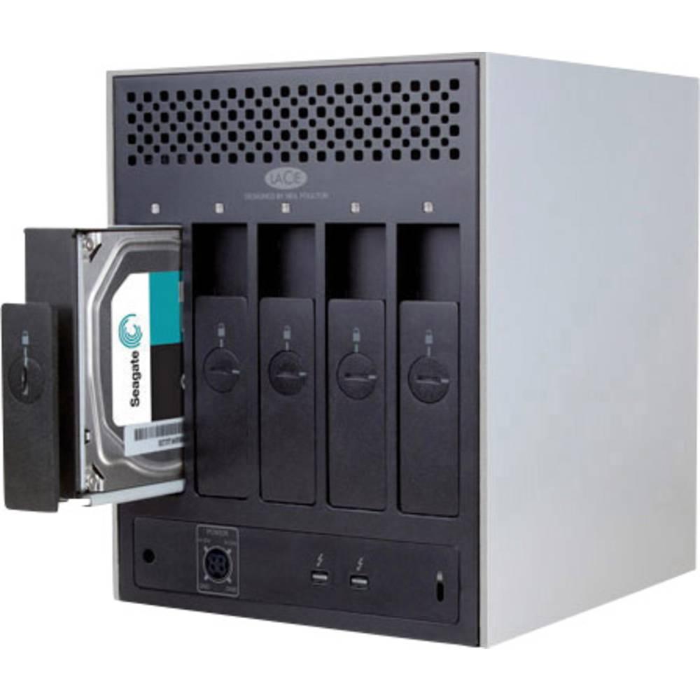 External Drives For Mac