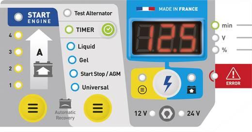 GYS STARTIUM 480E 026483 Automatikladegerät, Schnellstartsystem 12 V, 24 V 5 A, 15 A, 30 A, 40 A 5 A, 10 A, 15 A, 30 A