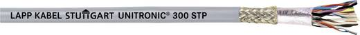 Datenleitung UNITRONIC® 300 1 x 2 x 0.32 mm² Dunkel-Grau LappKabel 302201STP 152 m