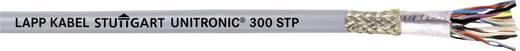 Datenleitung UNITRONIC® 300 2 x 2 x 0.82 mm² Dunkel-Grau LappKabel 301802STP 152 m