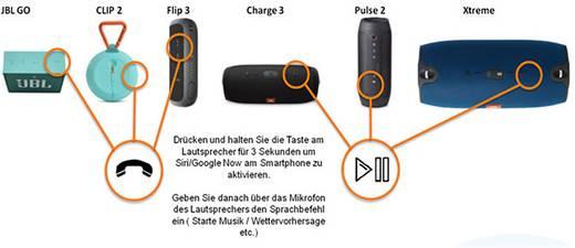 Bluetooth® Lautsprecher JBL Harman Clip 2 Freisprechfunktion, spritzwassergeschützt Schwarz