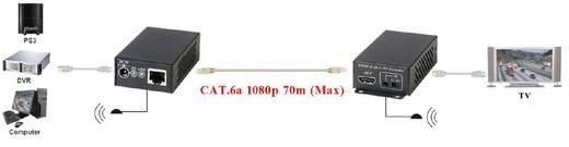 HDMI™, Infrarot Extender (Verlängerung) über Netzwerkkabel RJ45 70 m