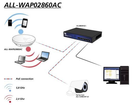 Allnet ALL-WAP02860AC ALL-WAP02860AC PoE WLAN Access-Point 1.75 GBit/s 5 GHz, 2.4 GHz