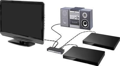 TV-Switches: Mehrere Quellen auf einen Fernseher bündeln