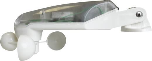 Grenzwertschalter 1-Kanal Kaiser Nienhaus 314640 Furohre Solvento W 868 MHz
