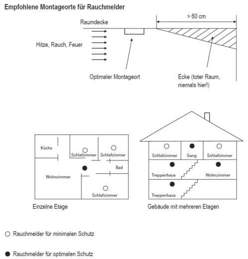 3er Set Rauchwarnmelder Basetech batteriebetrieben