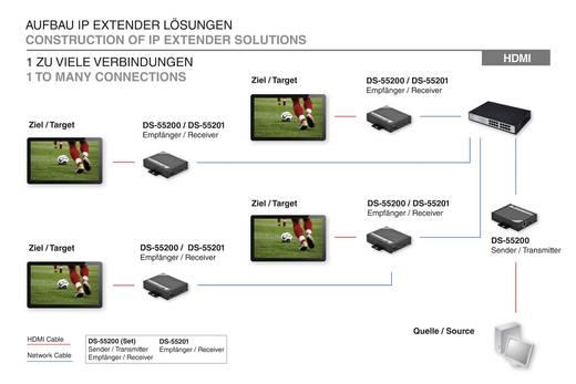 HDMI™ Extender (Verlängerung) über Netzwerkkabel RJ45 Digitus Professional DS-55200 100 m