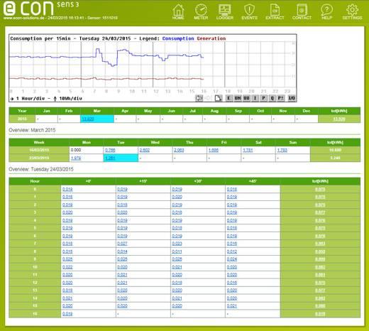Drehstromzähler mit Wandleranschluss econ solutions econ sens3 - 400A