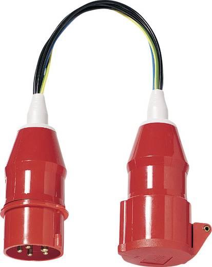 Messadapter CEE-Stecker 32 A 5polig - CEE-Kupplung 32 A 5polig Beha Amprobe 1236D