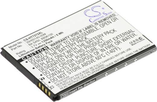 CS Cameron Sino Handy-Akku Passend für: HTC A7272, HTC