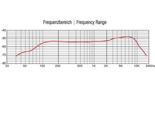 Schwanenhals Sprach-Mikrofon Omnitronic Übertragungsart:Direkt