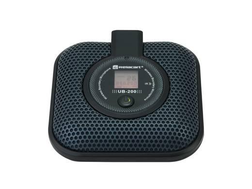 Stand Sprach-Mikrofon Relacart Übertragungsart:Funk