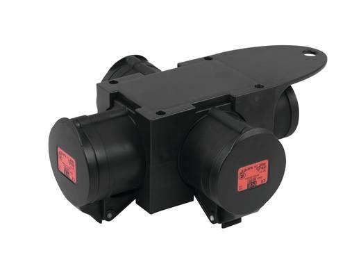 RIGPORT CEE16+ Stromverteiler