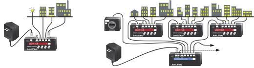 Erweiterungsmodul Woodland Scenics WJP5702 Just Plug™