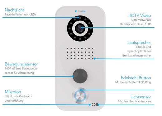 IP-Video-Türsprechanlage WLAN, LAN Außeneinheit Door Bird D101 1 Familienhaus Weiß