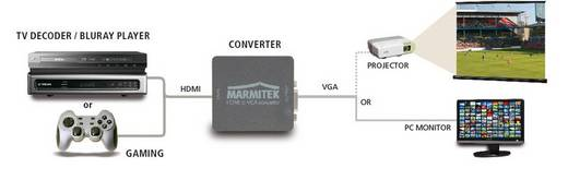 AV Konverter [HDMI - VGA, Klinke] 1920 x 1080 Pixel Marmitek Connect HV15