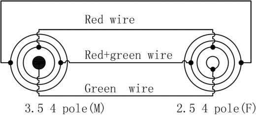 SpeaKa Professional Klinke Audio Adapter [1x Klinkenstecker 3.5 mm - 1x Klinkenbuchse 2.5 mm] Schwarz