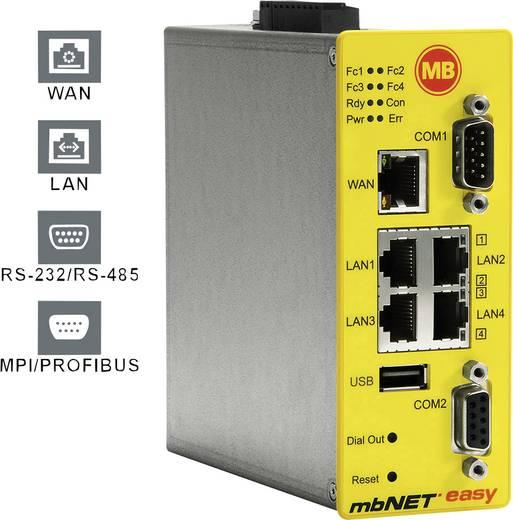 Industrie Router USB, LAN, MPI, Profibus, RS-232, RS-485 MB Connect Line GmbH Anzahl Eingänge: 4 x Anzahl Ausgänge: 2 x