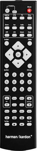 Harman Kardon AVR 151S 5.1 AV-Receiver 5x75 W Schwarz DLNA, Internetradio, USB