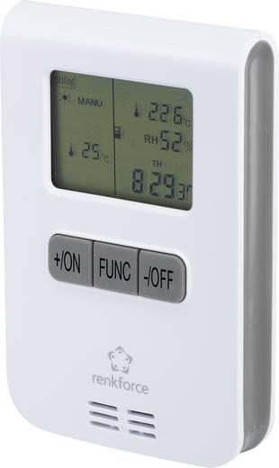 RS2W Funk-Thermostat 1-Kanal Reichweite max. (im Freifeld) 150 m
