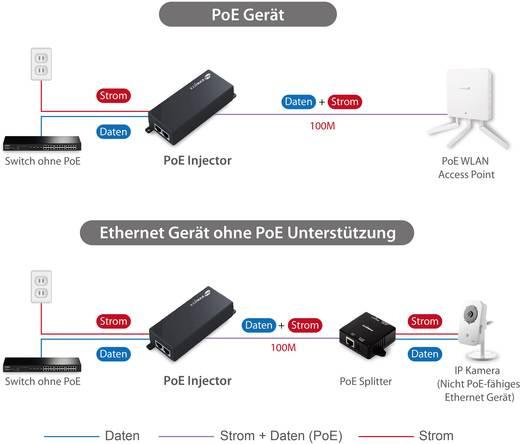 PoE Injektor 1 Gbit/s IEEE 802.3at (25.5 W), IEEE 802.3af (12.95 W) EDIMAX Pro GP-101IT