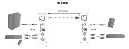 Klinke Extender (Verlängerung) über Netzwerkkabel RJ45 Digitus Professional DS-56100 600 m