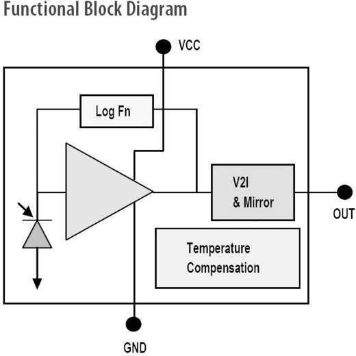 Lichtsensor Broadcom APDS-9007-020 CHIP-LED-6 SMD 1 St. 2 - 3.6 V/DC (L x B x H) 2.4 x 2 x 0.8 mm