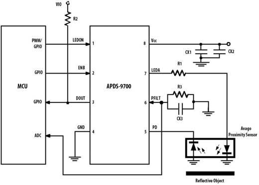 Signal-Aufbereitungs-IC für Objekt-Sensoren Broadcom