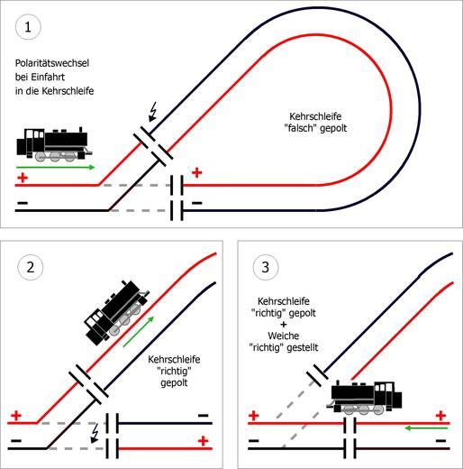 Kehrschleifmodul TAMS Elektronik 49-01136-01 KSM-3 Fertigbaustein