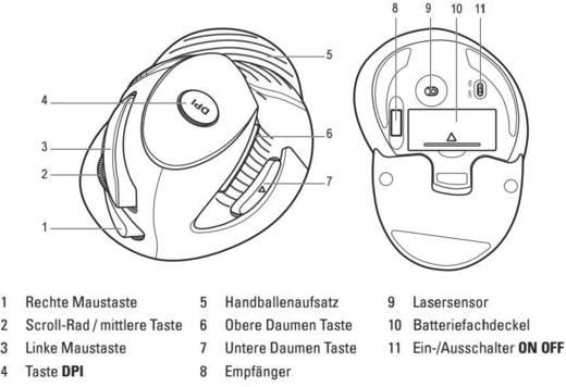 Renkforce M618GL Funk-Maus Laser Ergonomisch Schwarz