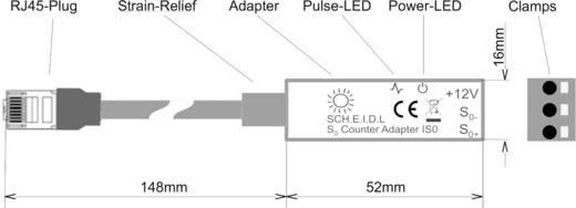 SCH.E.I.D.L Energy Controller